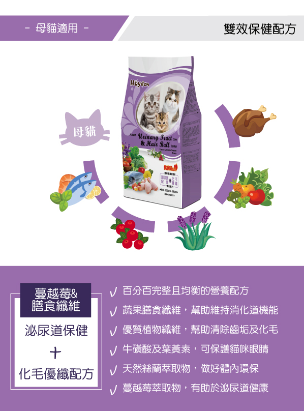 母貓適用,蔬果膳食纖維照顧愛貓的泌尿道及毛髮健康│全球寵物-好一頓貓乾糧