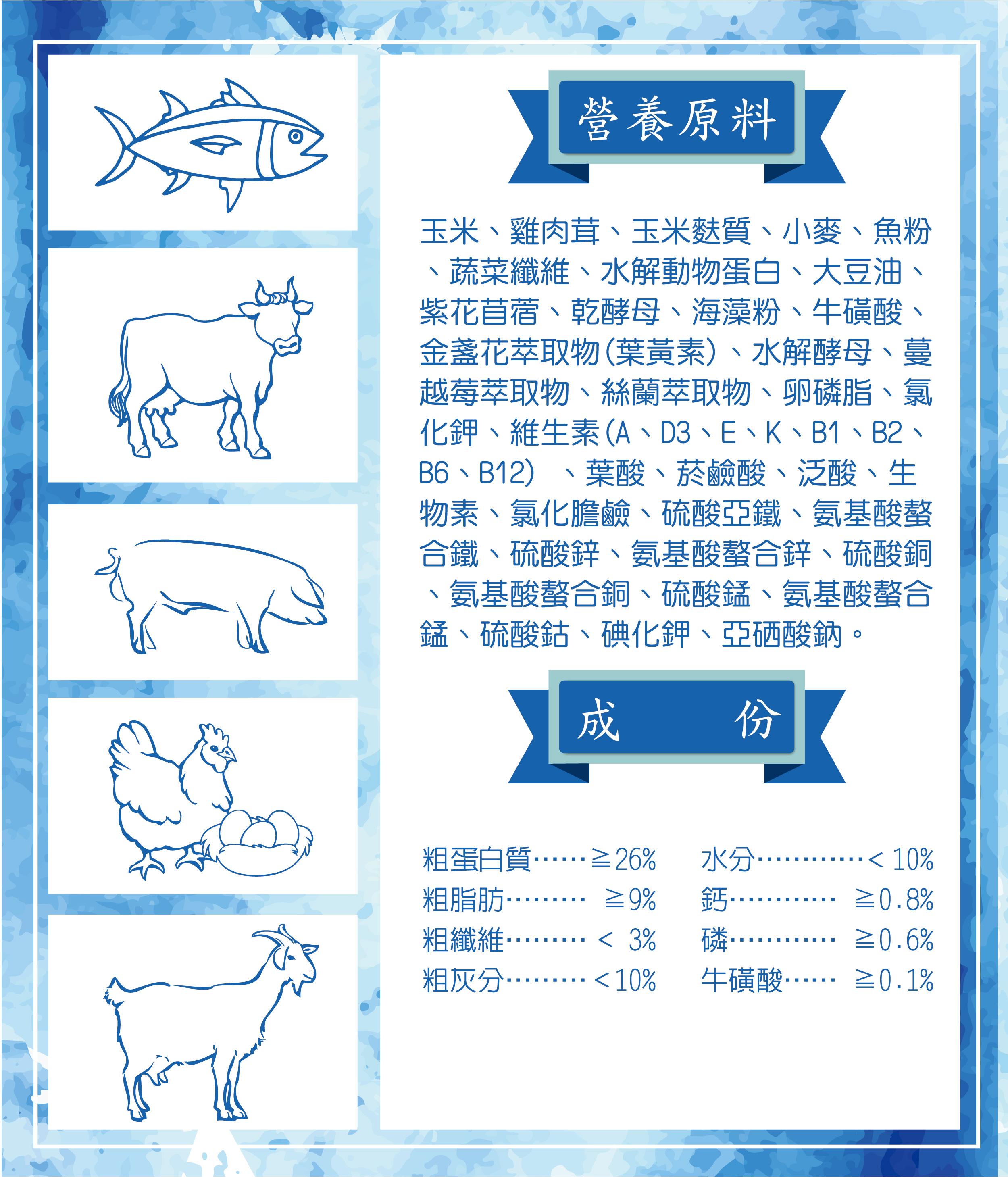 五星級保健配方,專為挑嘴貓、食慾不佳的貓咪調配設計│全球寵物-戀戀貓乾糧