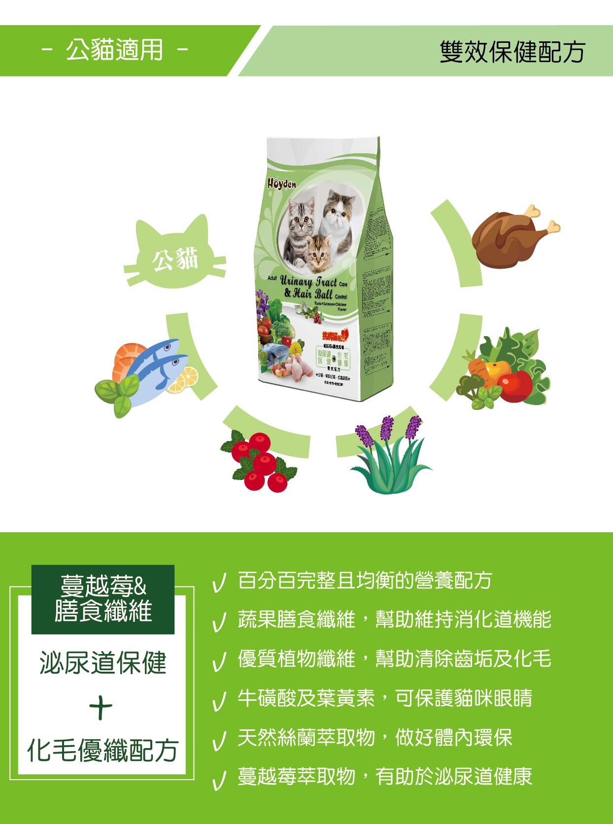 公貓適用,蔬果膳食纖維照顧愛貓的泌尿道及毛髮健康│全球寵物-好一頓貓乾糧