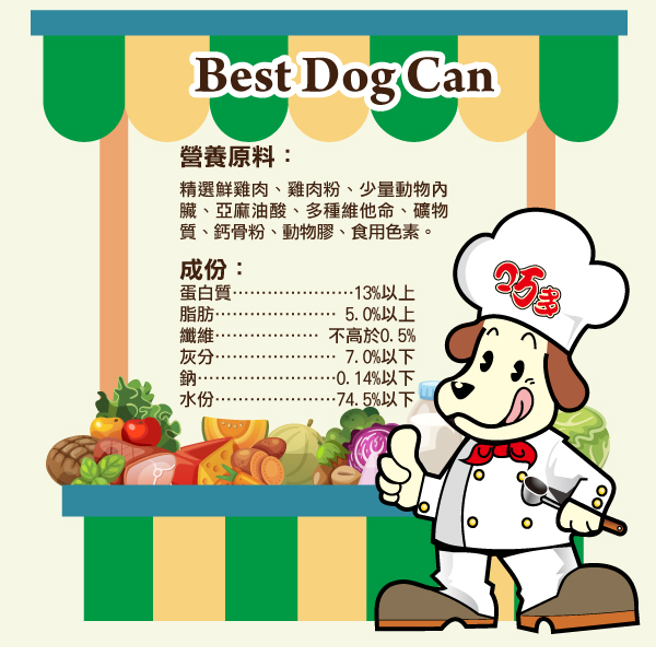 新鮮美味更健康,以營養均衡比例調配而成│全球寵物-巧多狗罐頭