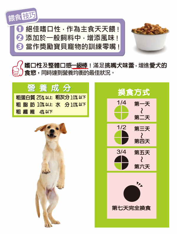 多種吃法,增進愛犬食欲的同時達到營養均衡的狀況│全球寵物-小淘氣狗乾糧