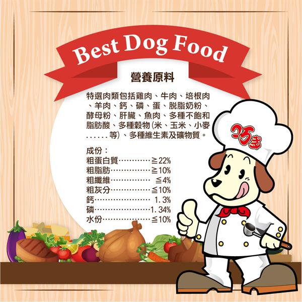 每款配方皆由寵物營養師嚴審,讓狗狗保持最健康的狀態│全球寵物-巧多乾狗糧