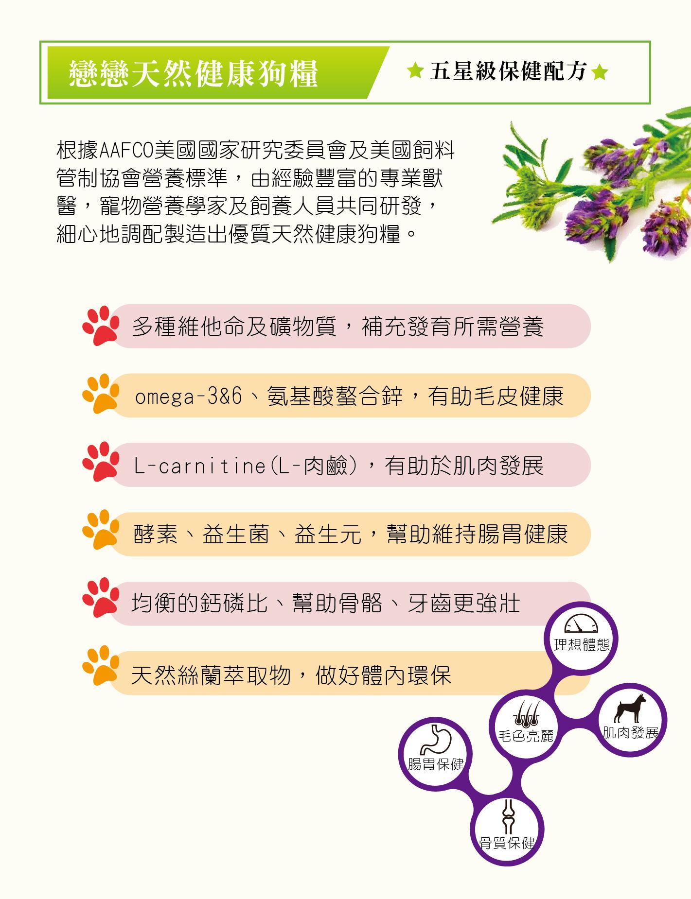 戀戀天然健康乾狗糧 台灣製造的好飼料