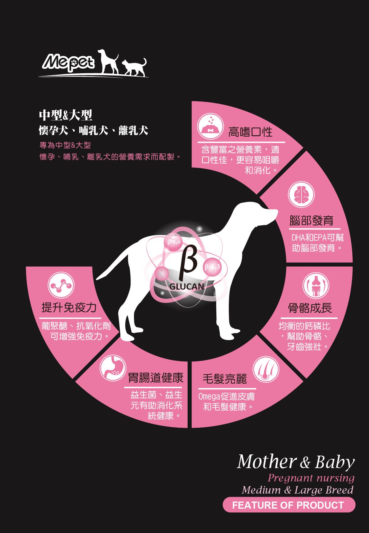 專為中型&大型懷孕、哺乳犬的營養需求而製│MePet全球寵物狗狗健康首選