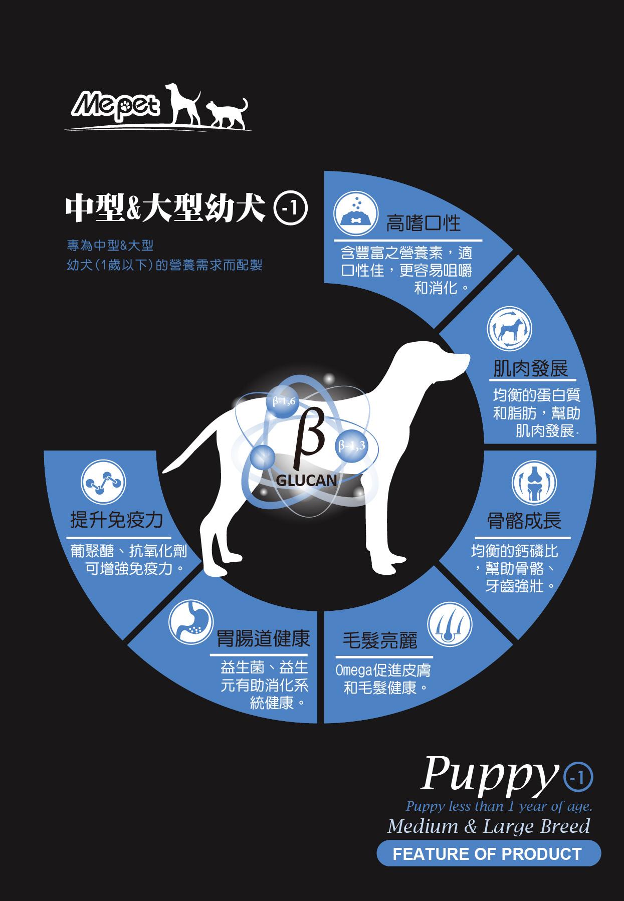 專為中型&大型幼犬的營養需求而製│MePet全球寵物狗狗健康首選