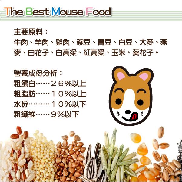 提供完整均衡的營養,適合各種小動物食用│全球寵物提供各式種類的寵物鼠飼料
