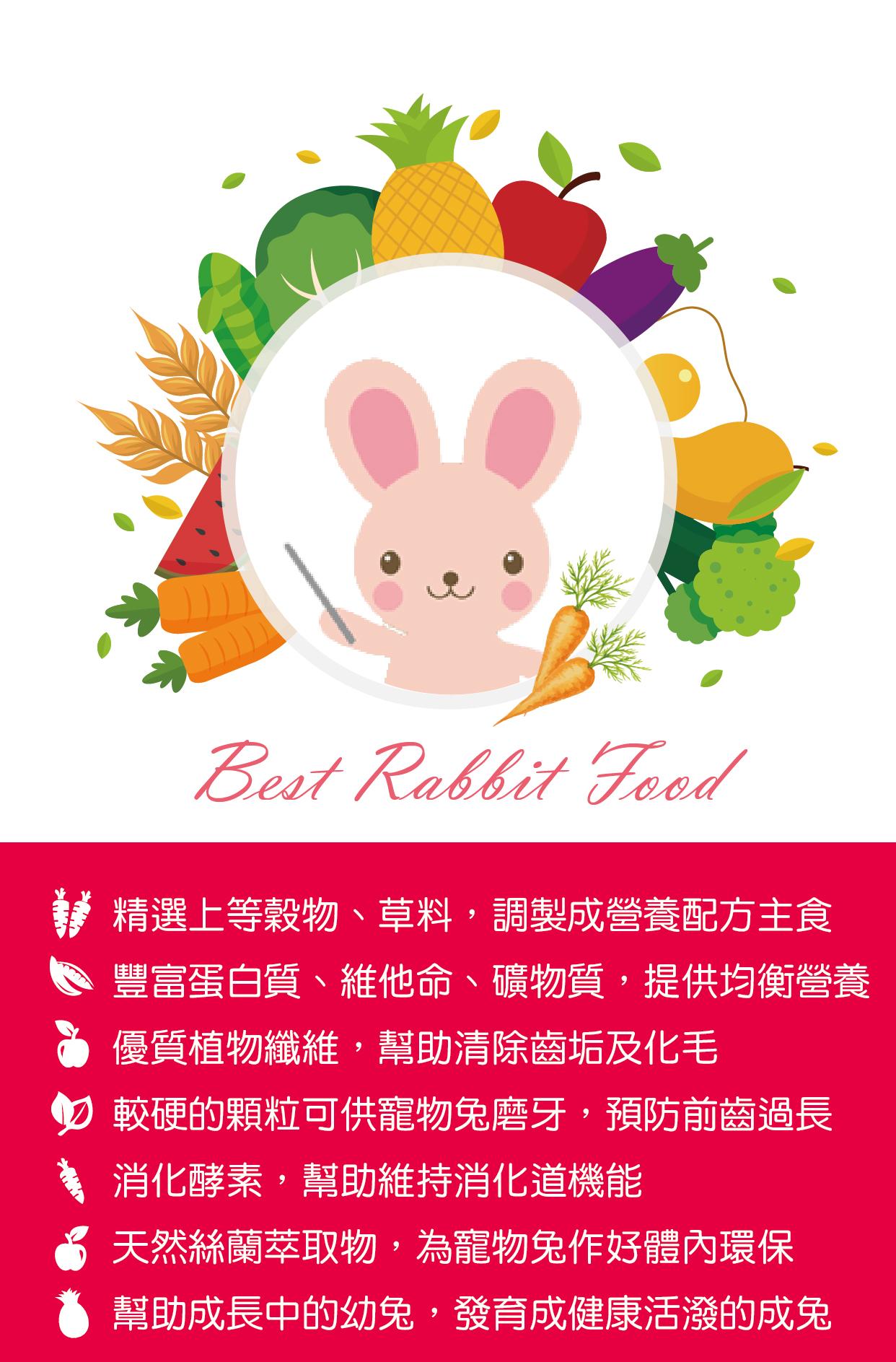 提供完整均衡的營養,符合一般成兔需求│全球寵物兔子飼料推薦