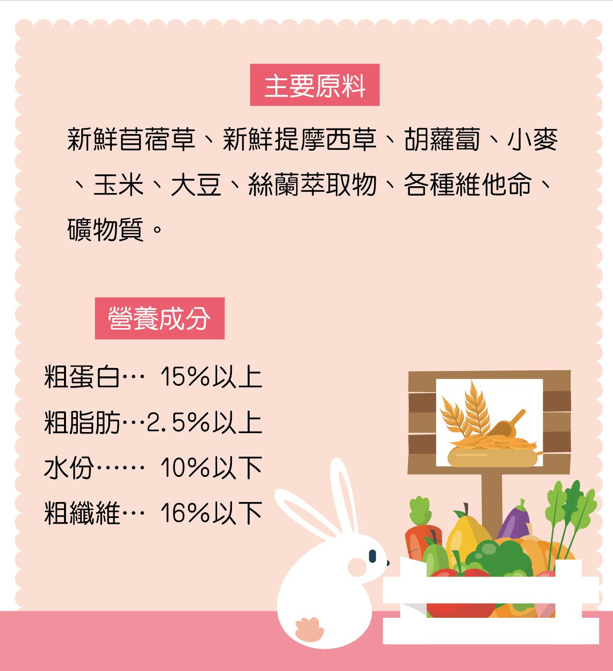 精選上等原料、調製而成完全營養主食│全球寵物兔子飼料推薦